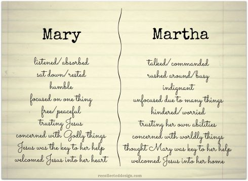 mary or martha